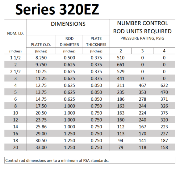 Series 320EZ Lightweight Piping Expansion Joint Holz Rubber