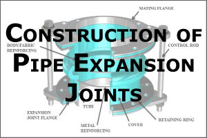 Holz Rubber Education Construction of Pipe Expansion Joints